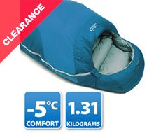 Ascent 700 Down Sleeping Bag (2013)