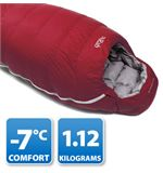 Neutrino Endurance 600 Down Sleeping Bag